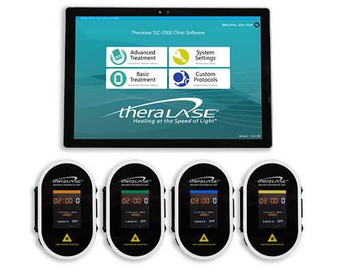 photodynamic therapy theralase TLC 2400